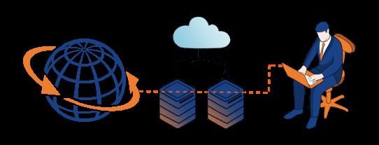 Los servicios VPN más rápidos