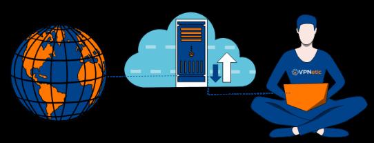 VPN illustrazione di rete privata virtuale